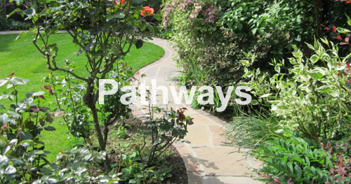 Pathways by Shakespeares Landscapes